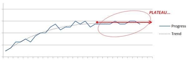 Plateau graph image